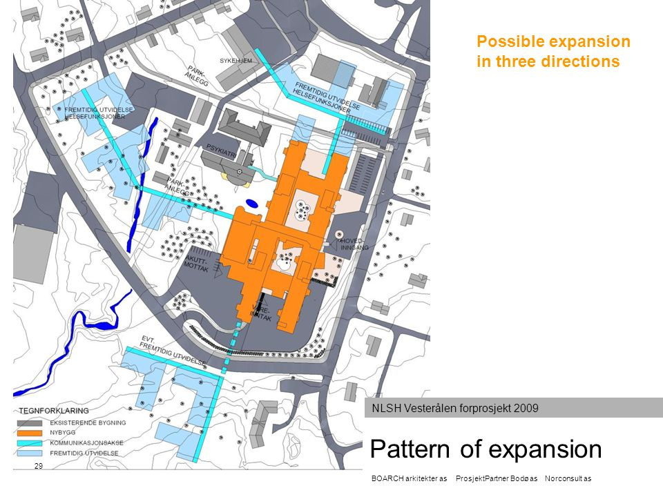 29 Pattern of expansion BOARCH arkitekter as ProsjektPartner Bodø as Norconsult as Possible expansion in three directions NLSH Vesterålen forprosjekt