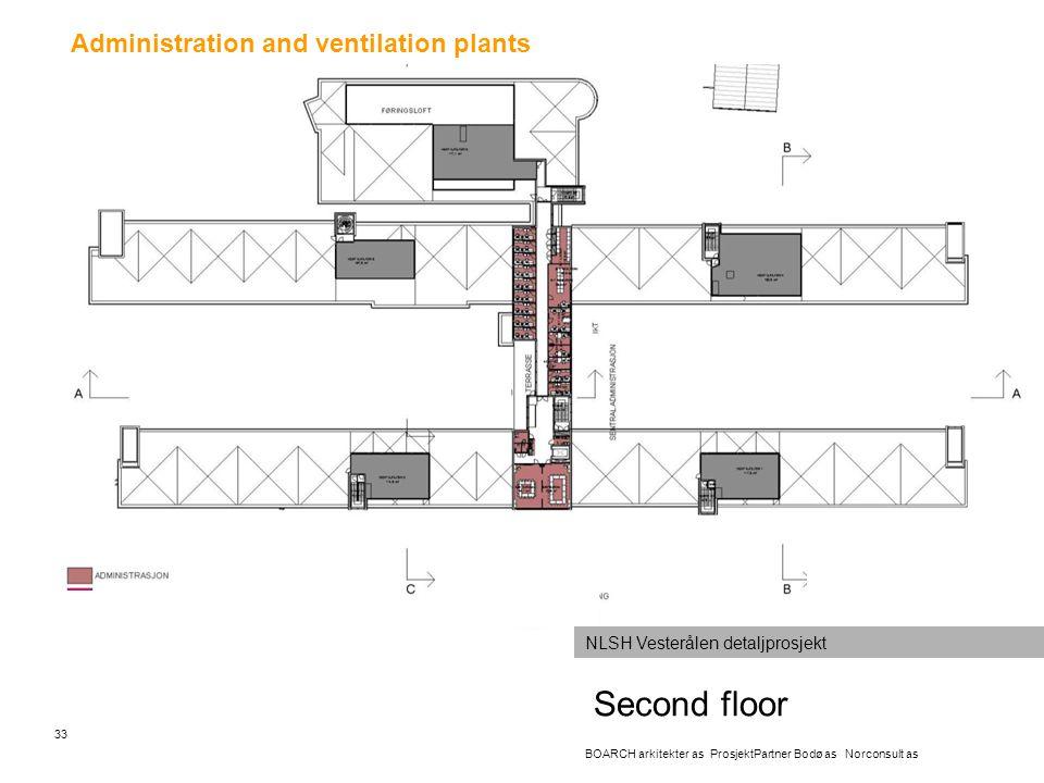 Second floor 33 BOARCH arkitekter as ProsjektPartner Bodø as Norconsult as NLSH Vesterålen detaljprosjekt Administration and ventilation plants