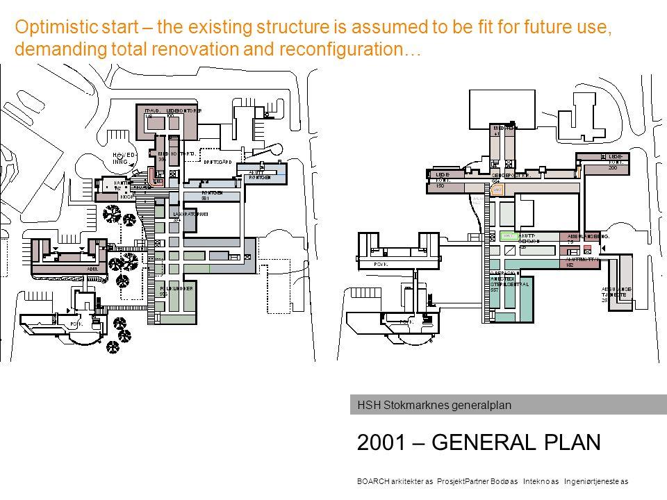 2001 – GENERAL PLAN BOARCH arkitekter as ProsjektPartner Bodø as Intekno as Ingeniørtjeneste as HSH Stokmarknes generalplan Optimistic start – the exi