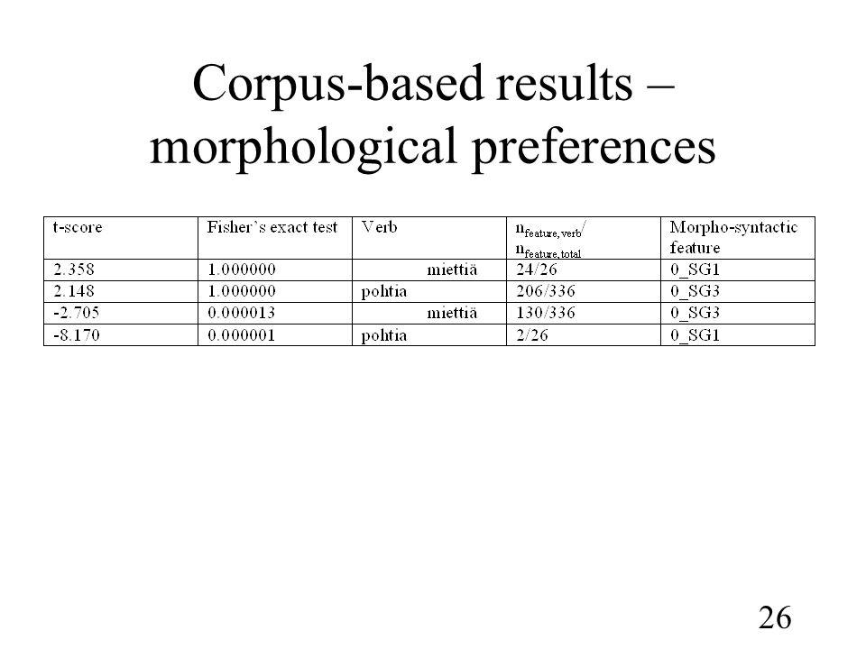 26 Corpus-based results – morphological preferences