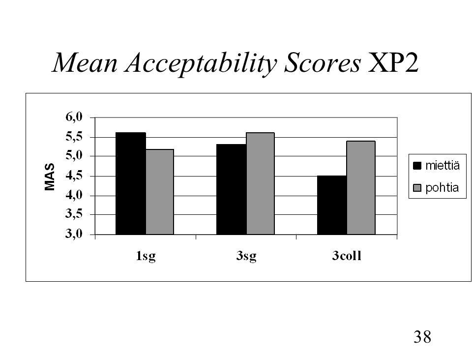 38 Mean Acceptability Scores XP2