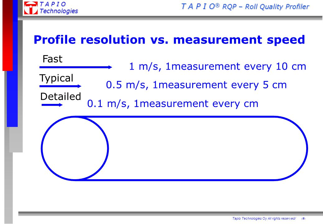 T A P I O ® RQP – Roll Quality Profiler T A P I O Technologies 4 Tapio Technologies Oy All rights reserved/ Profile resolution vs.
