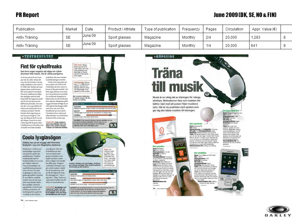 8 PublicationMarketDateProduct / AthleteType of publicationFrequenzyPagesCirculationAppr. Value (€) Aktiv TräningSE June 09 Sport glassesMagazineMonth