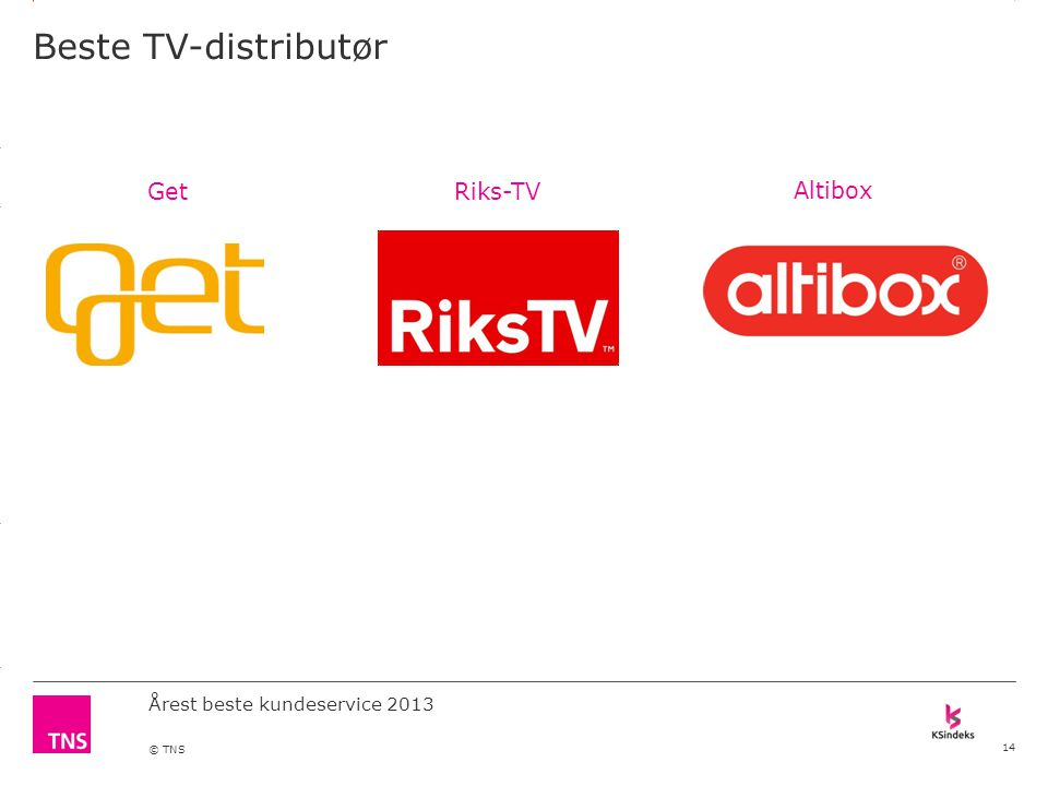 3.14 X AXIS 6.65 BASE MARGIN 5.95 TOP MARGIN 4.52 CHART TOP 11.90 LEFT MARGIN 11.90 RIGHT MARGIN DO NOT ALTER SLIDE MASTERS – THIS IS A TNS APPROVED TEMPLATE Årest beste kundeservice 2013 © TNS Beste TV-distributør 14 Altibox GetRiks-TV