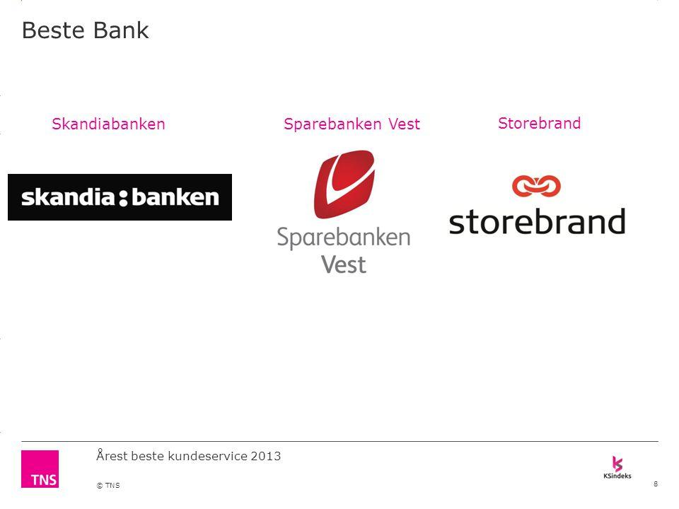 3.14 X AXIS 6.65 BASE MARGIN 5.95 TOP MARGIN 4.52 CHART TOP 11.90 LEFT MARGIN 11.90 RIGHT MARGIN DO NOT ALTER SLIDE MASTERS – THIS IS A TNS APPROVED TEMPLATE Årest beste kundeservice 2013 © TNS Beste Bank 8 SkandiabankenSparebanken Vest Storebrand