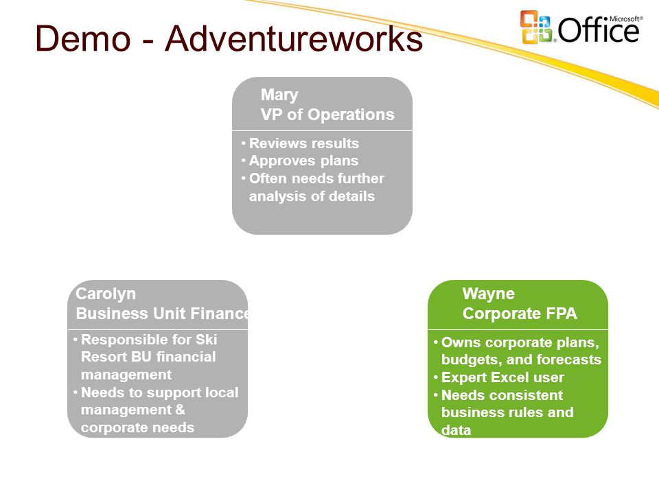 Demo - Adventureworks Wayne Corporate FPA •Owns corporate plans, budgets, and forecasts •Expert Excel user •Needs consistent business rules and data Mary VP of Operations •Reviews results •Approves plans •Often needs further analysis of details Carolyn Business Unit Finance •Responsible for Ski Resort BU financial management •Needs to support local management & corporate needs