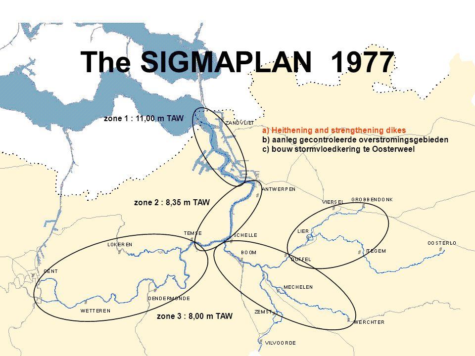 The SIGMAPLAN 1977 a) Heithening and strengthening dikes b) aanleg gecontroleerde overstromingsgebieden c) bouw stormvloedkering te Oosterweel zone 1 : 11,00 m TAW zone 2 : 8,35 m TAW zone 3 : 8,00 m TAW