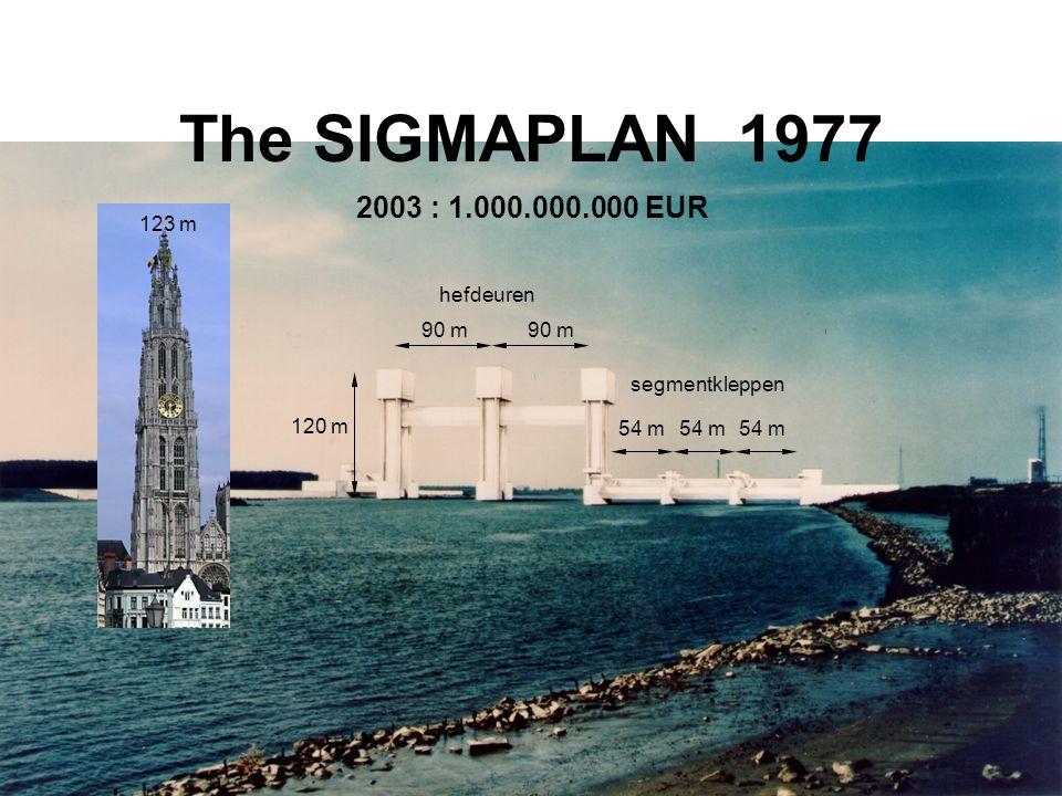 90 m 54 m hefdeuren segmentkleppen 120 m The SIGMAPLAN 1977 2003 : 1.000.000.000 EUR 123 m