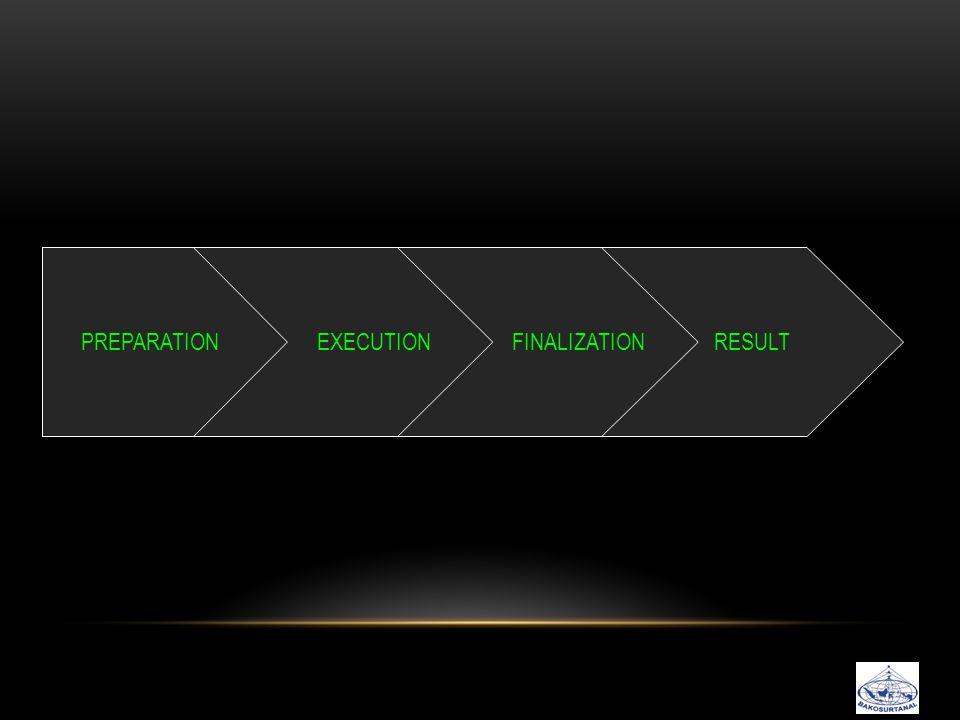 PREPARATIONEXECUTIONFINALIZATIONRESULT