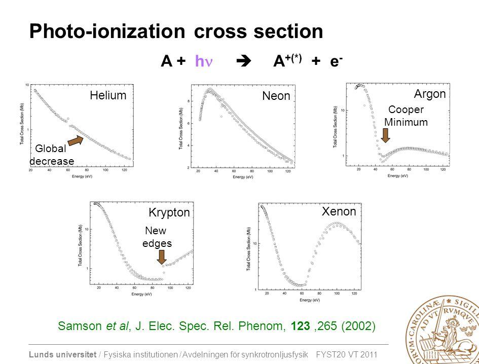 Lunds universitet / Fysiska institutionen / Avdelningen för synkrotronljusfysik FYST20 VT 2011 Photo-ionization cross section Argon Krypton Xenon HeliumNeon Samson et al, J.