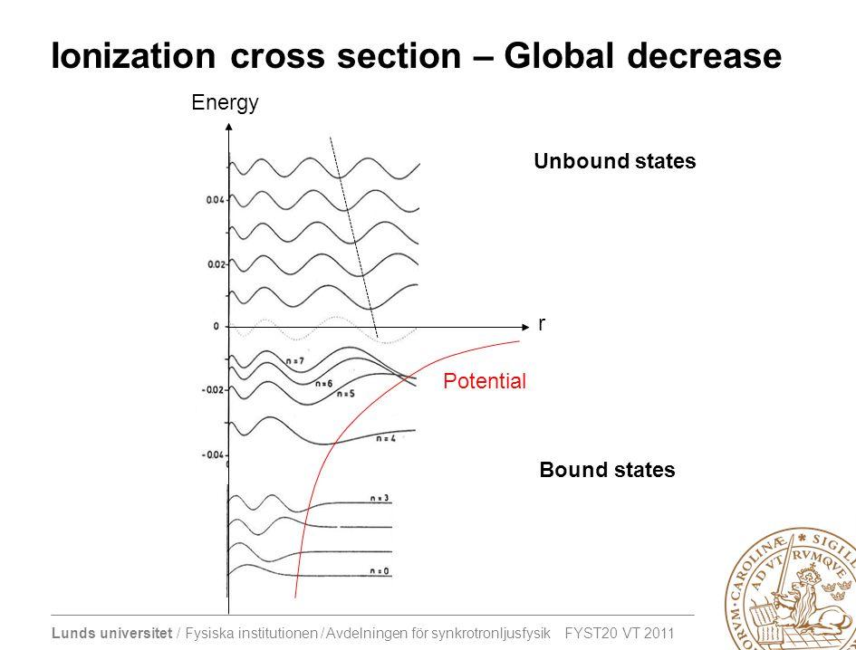 Lunds universitet / Fysiska institutionen / Avdelningen för synkrotronljusfysik FYST20 VT 2011 Ionization cross section – Global decrease Energy r Potential Unbound states Bound states