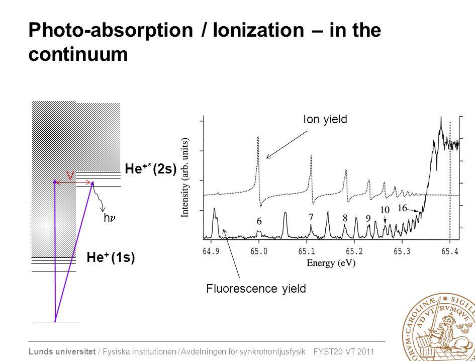 Lunds universitet / Fysiska institutionen / Avdelningen för synkrotronljusfysik FYST20 VT 2011 Photo-absorption / Ionization – in the continuum He +* (2s) He + (1s) Ion yield Fluorescence yield V hh