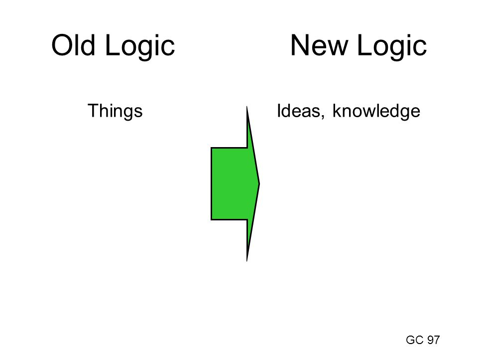 GC 97 Old LogicNew Logic ThingsIdeas, knowledge