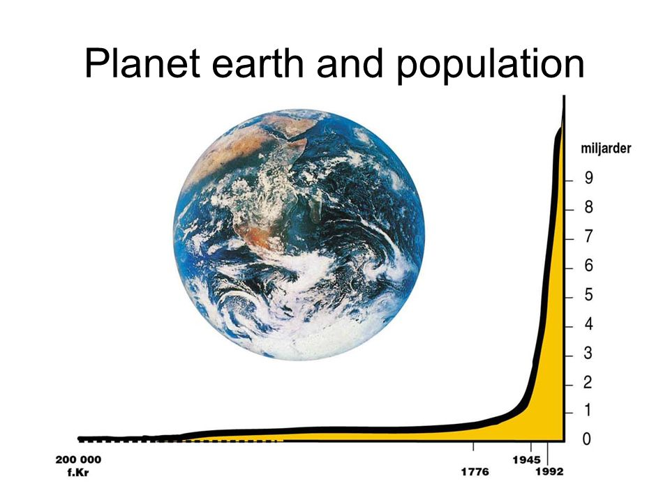 Planet earth and population