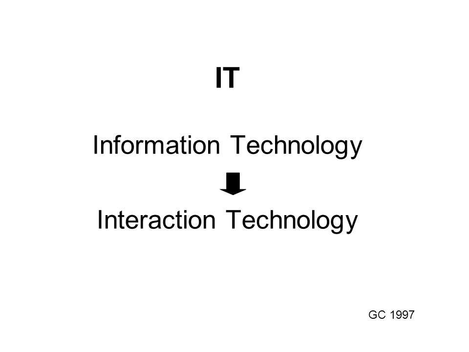 IT Information Technology Interaction Technology GC 1997