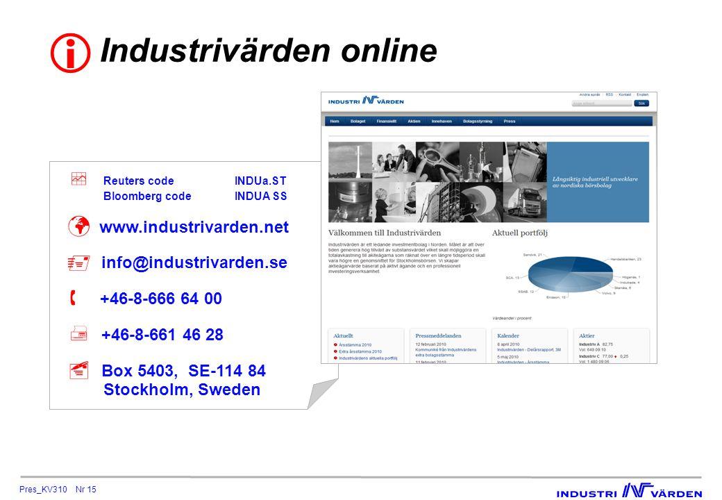 Pres_KV310 Nr 15 Industrivärden online   Reuters codeINDUa.ST Bloomberg codeINDUA SS  www.industrivarden.net  info@industrivarden.se  +46-8-666 64 00  +46-8-661 46 28  Box 5403, SE-114 84 Stockholm, Sweden