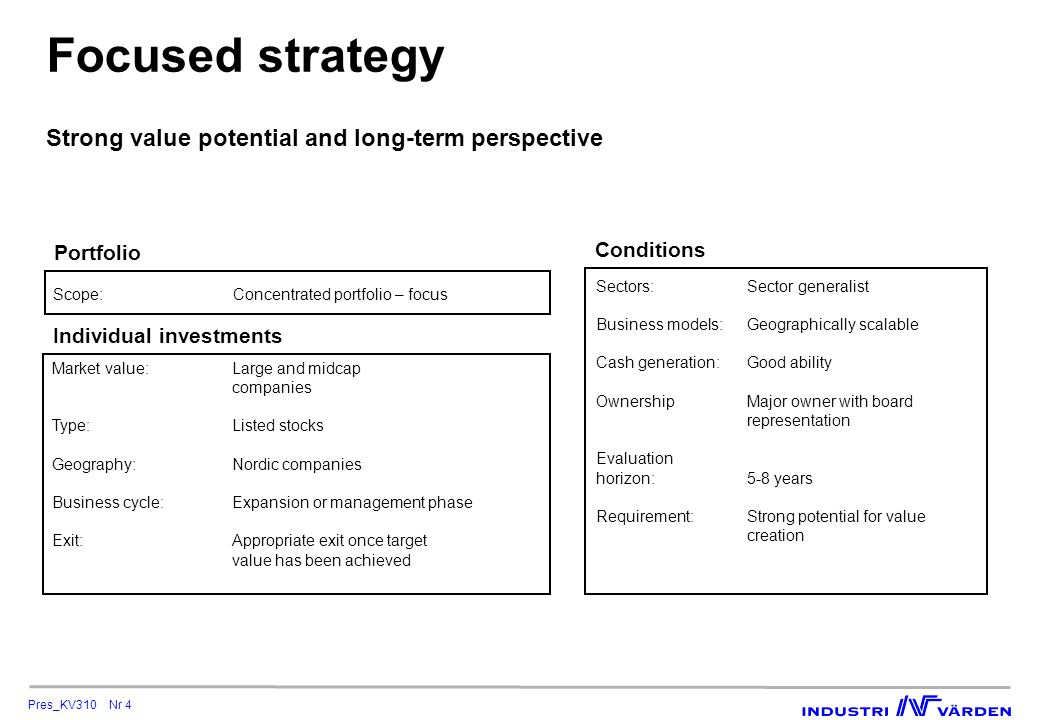 Pres_KV310 Nr 4 Focused strategy Conditions Sectors:Sector generalist Business models:Geographically scalable Cash generation:Good ability OwnershipMajor owner with board representation Evaluation horizon:5-8 years Requirement:Strong potential for value creation Individual investments Portfolio Scope:Concentrated portfolio – focus Market value:Large and midcap companies Type:Listed stocks Geography:Nordic companies Business cycle:Expansion or management phase Exit:Appropriate exit once target value has been achieved Strong value potential and long-term perspective