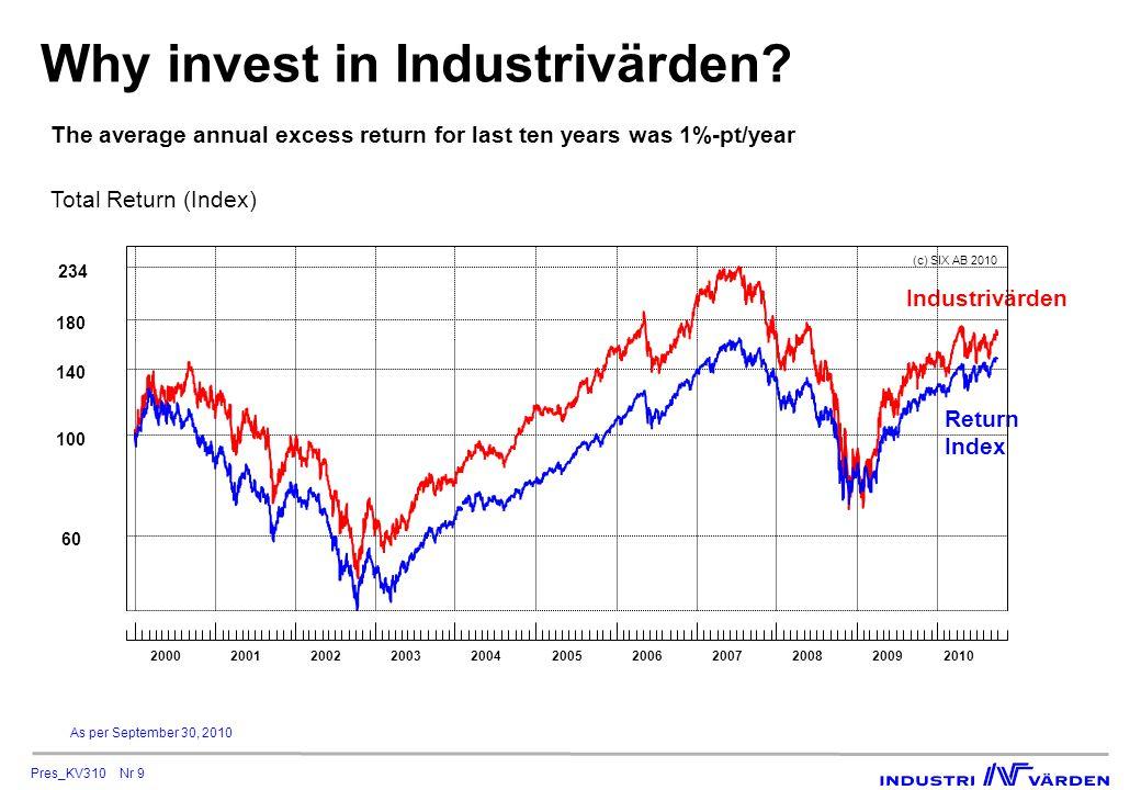Pres_KV310 Nr 9 Why invest in Industrivärden.