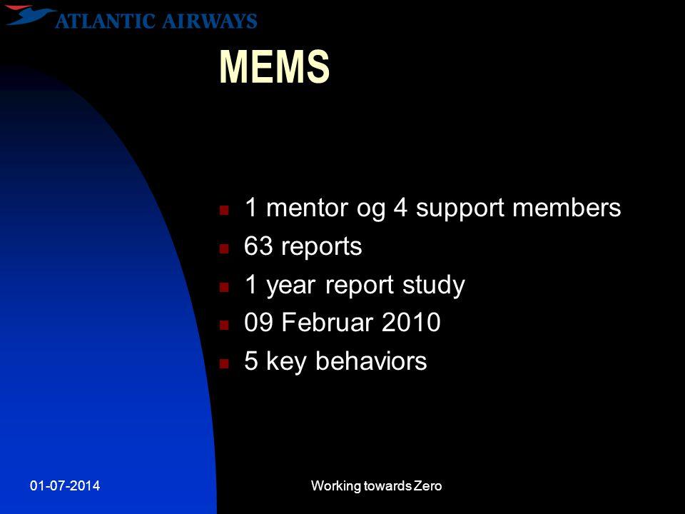 01-07-2014Working towards Zero MEMS  1 mentor og 4 support members  63 reports  1 year report study  09 Februar 2010  5 key behaviors
