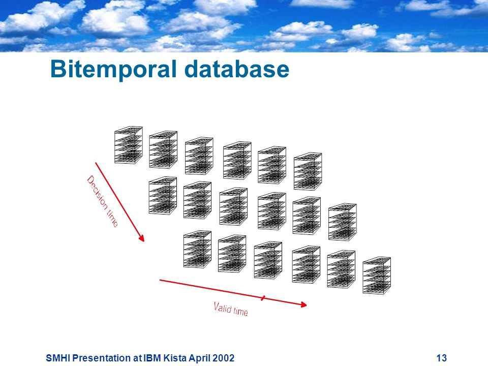 SMHI Presentation at IBM Kista April Bitemporal database