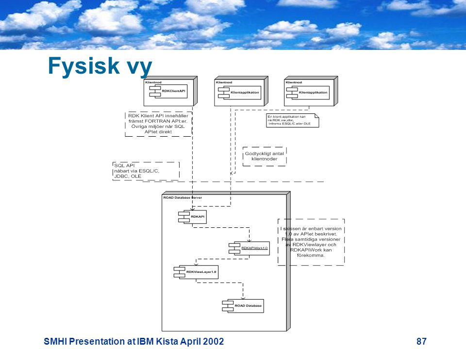 SMHI Presentation at IBM Kista April Fysisk vy