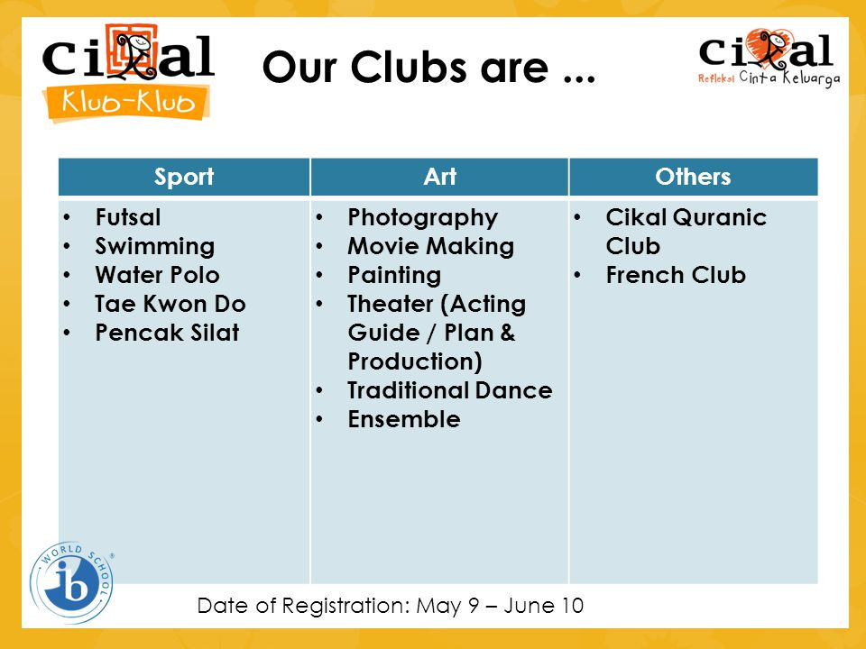 Our Clubs are... SportArtOthers • Futsal • Swimming • Water Polo • Tae Kwon Do • Pencak Silat • Photography • Movie Making • Painting • Theater (Actin