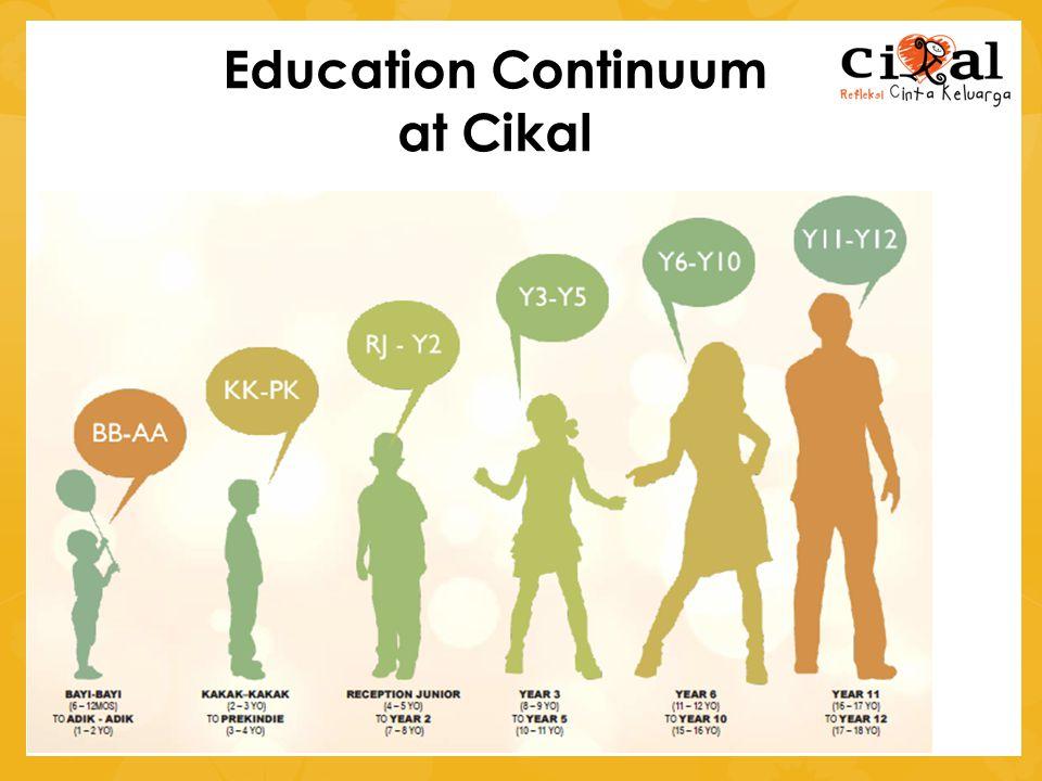 Education Continuum at Cikal