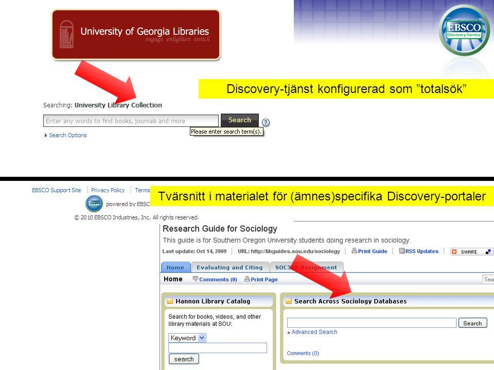 Tvärsnitt i materialet för (ämnes)specifika Discovery-portaler Discovery-tjänst konfigurerad som totalsök