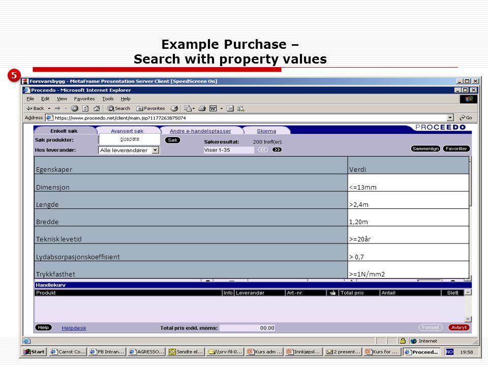 Example Purchase – Search with property values Egenskaper Verdi Dimensjon <=13mm Lengde >2,4m Bredde 1,20m Teknisk levetid >=20år Lydabsorpasjonskoeff