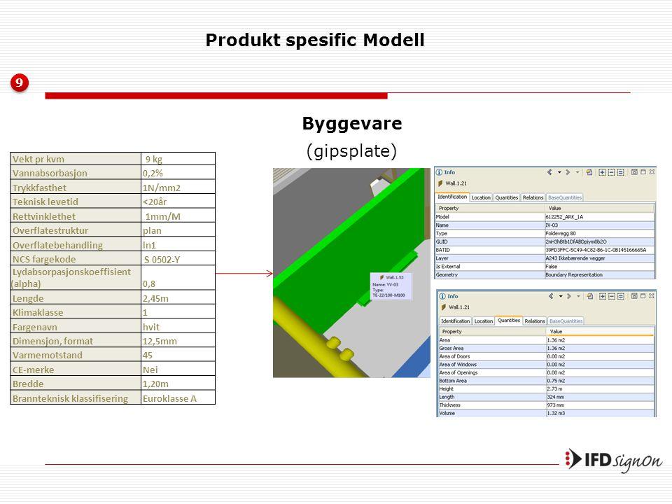 Produkt spesific Modell 9 9 Byggevare (gipsplate)