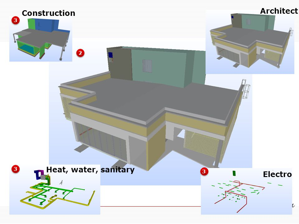 Architect Electro Heat, water, sanitary Construction 2 2 3 3 3 3 3 3