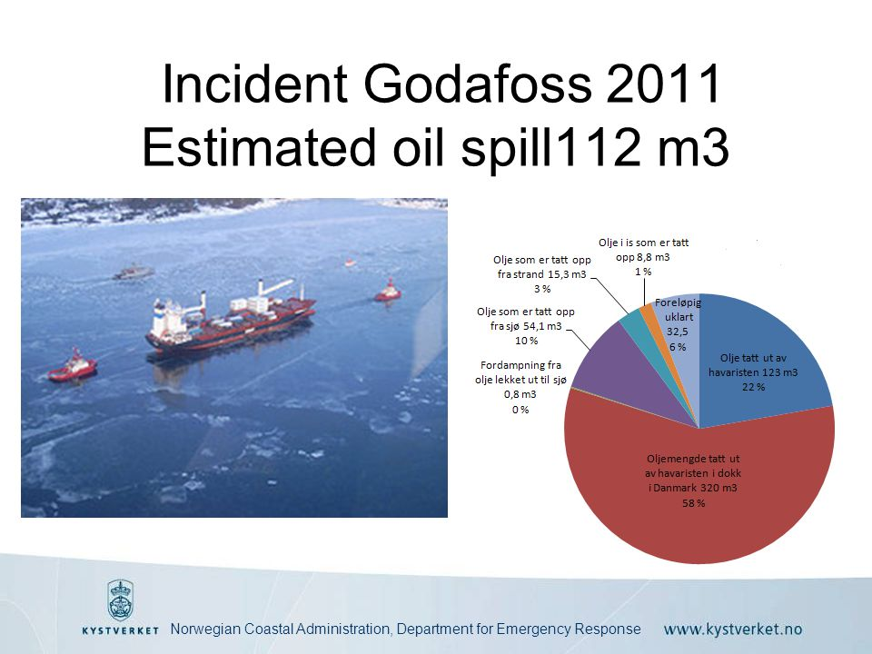 Incident Godafoss 2011 Estimated oil spill112 m3 Norwegian Coastal Administration, Department for Emergency Response