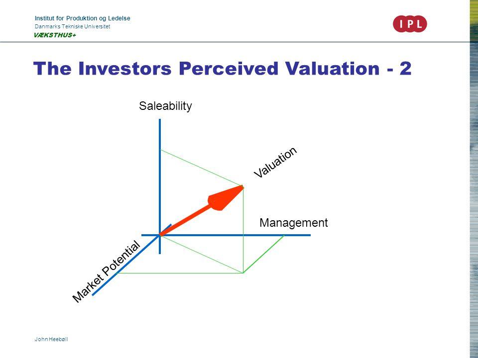 Institut for Produktion og Ledelse Danmarks Tekniske Universitet John Heebøll VÆKSTHUS+ The Investors Perceived Valuation - 2 Management Market Potent