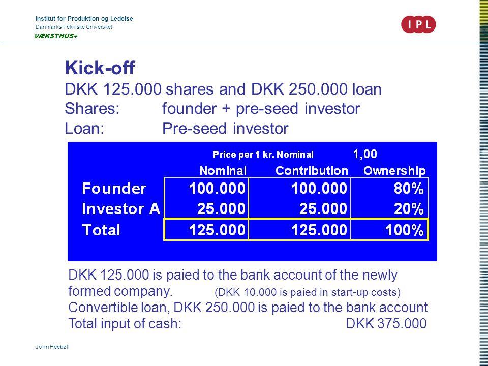 Institut for Produktion og Ledelse Danmarks Tekniske Universitet John Heebøll VÆKSTHUS+ Kick-off DKK 125.000 shares and DKK 250.000 loan Shares: found