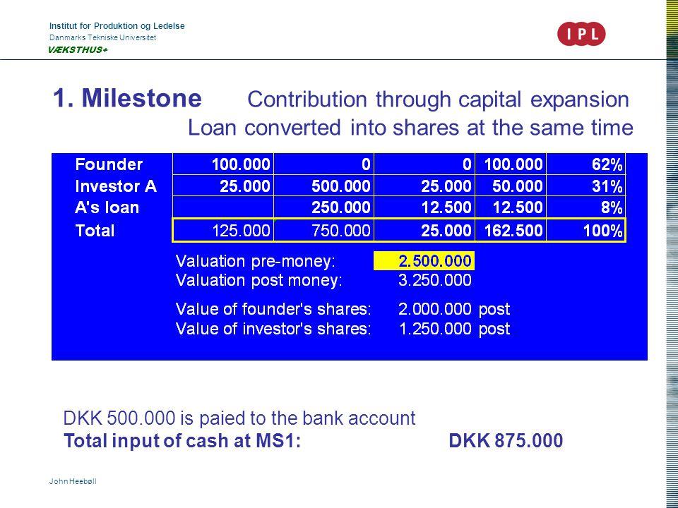 Institut for Produktion og Ledelse Danmarks Tekniske Universitet John Heebøll VÆKSTHUS+ 1. Milestone Contribution through capital expansion Loan conve