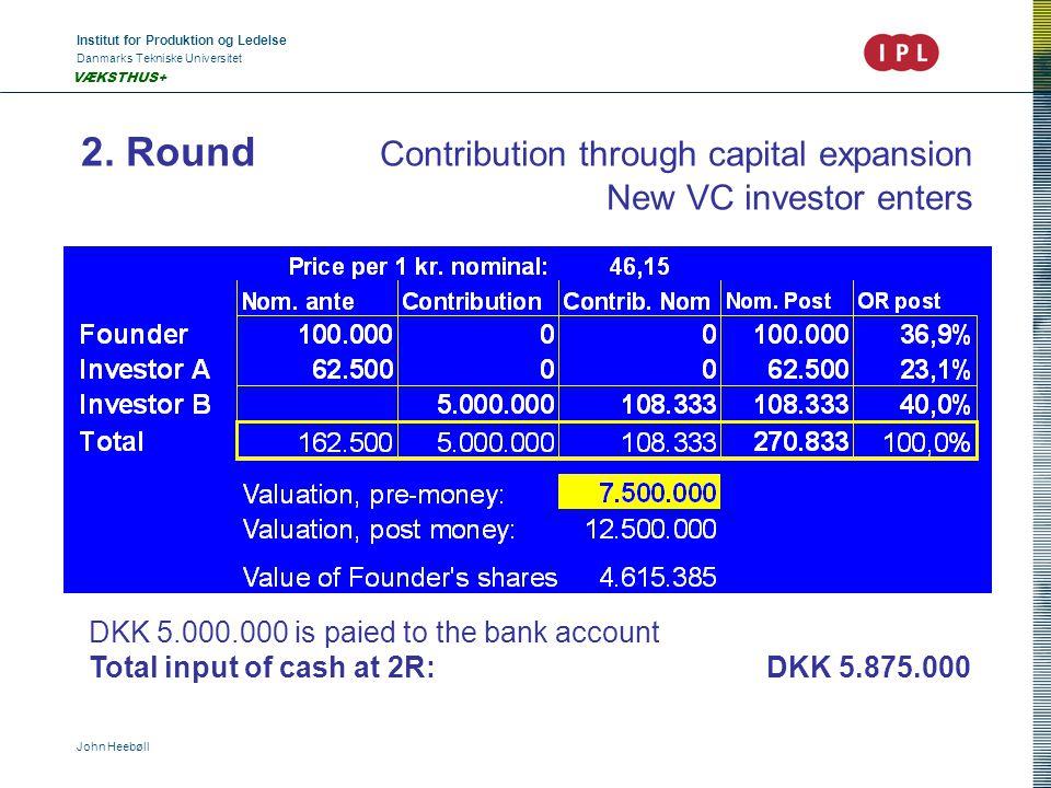 Institut for Produktion og Ledelse Danmarks Tekniske Universitet John Heebøll VÆKSTHUS+ 2. Round Contribution through capital expansion New VC investo