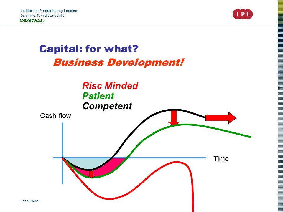 Institut for Produktion og Ledelse Danmarks Tekniske Universitet John Heebøll VÆKSTHUS+ Capital: for what? Business Development! Risc Minded Patient C