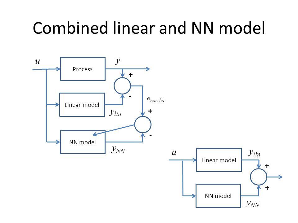 Combined linear and NN model Process u Linear model + - y lin e non-lin y NN model - y NN + Linear model u NN model + + y NN y lin