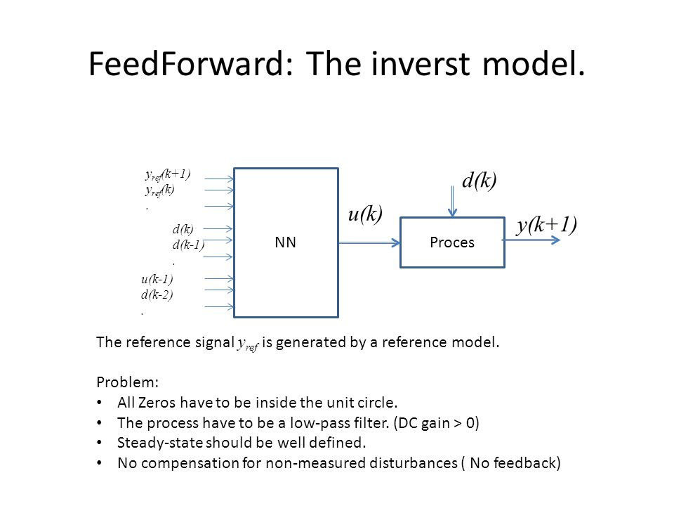 Fixed Stabilizing Feedback Control With Neural net based feed-forward Neural net Inverse model Process Feedback controller Refference model d(k) y(k) u NN (k)y ref (k+1) + d non (k) q -1 + - e(k) u fb (k) u(k)
