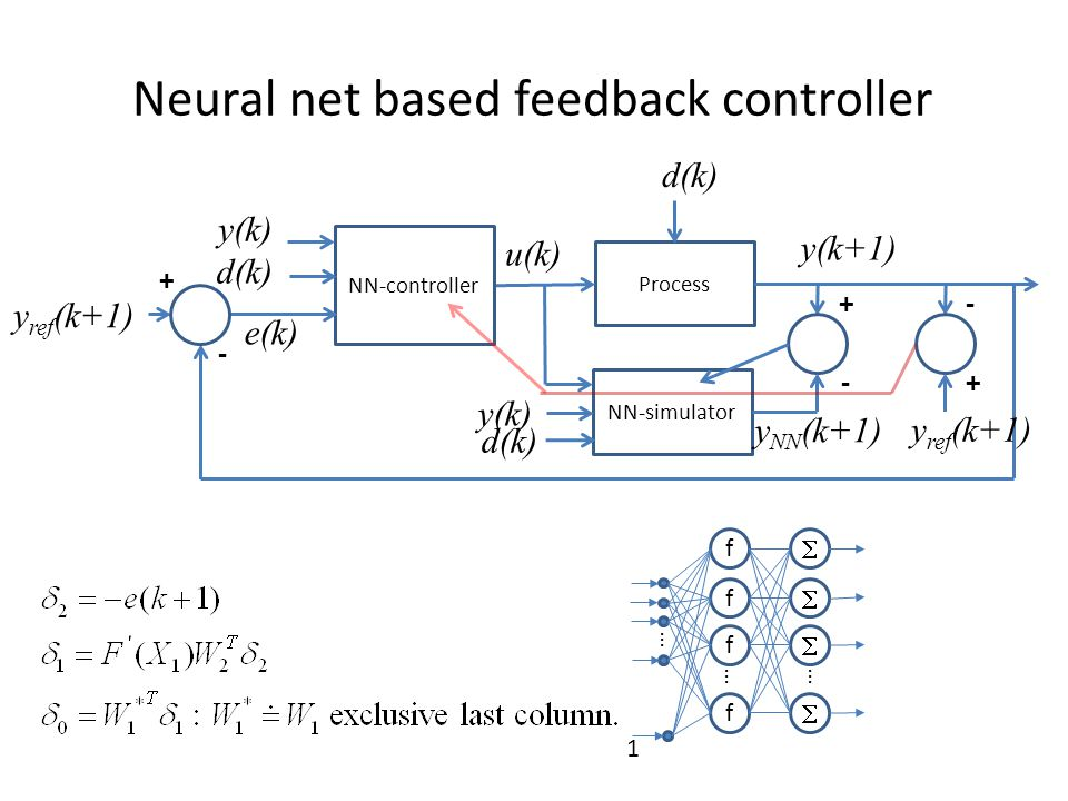 Fixed Stabilizing Feedback Control With Neural net based feed-back optimaizer Process Feedback controller + + - e(k+1) u fb (k) u(k) u NN (k) y ref (k+1) y(k+1) d(k) Process + u(k) u NN (k) y(k+1) d(k) + - y ref (k+1) e(k+1) Feedback controller u fb (k) CL-process