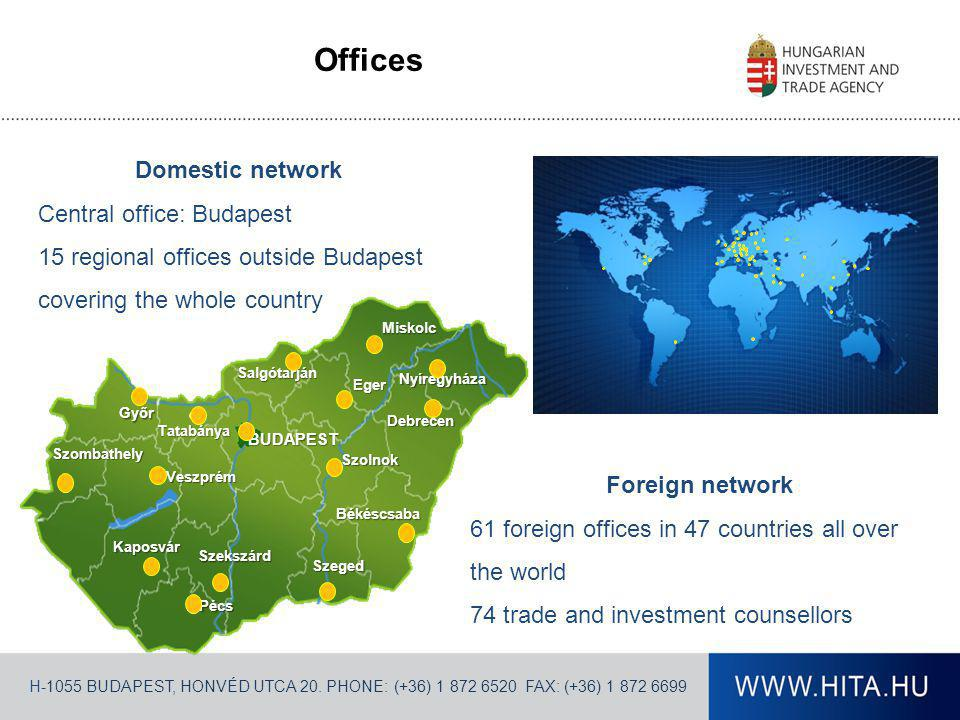 H-1055 BUDAPEST, HONVÉD UTCA 20. PHONE: (+36) 1 872 6520 FAX: (+36) 1 872 6699 Offices Győr Salgótarján Tatabánya BUDAPEST Miskolc Pécs Szeged Szolnok