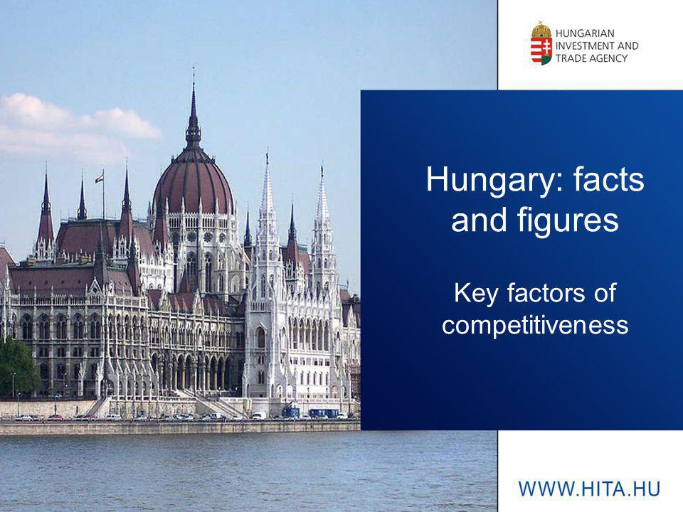 Hungary: facts and figures Key factors of competitiveness