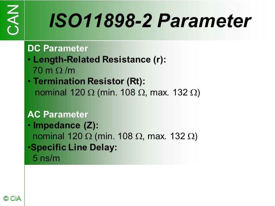 CAN © CiA Bit Rate 1 Mbit/s 800 kbit/s 500 kbit/s 250 kbit/s 125 kbit/s 62.5 kbit/s 20 kbit/s 10 kbit/s Bus Length 30 m 50 m 100 m 250 m 500 m 1000 m 2500 m 5000 m Nominal Bit-Time 1 µs 1.25 µs 2 µs 4 µs 8 µs 20 µs 50 µs 100 µs Practical Bus Length