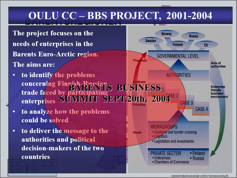 OULU CC – BBS PROJECT, 2001-2004 The project focuses on the needs of enterprises in the Barents Euro-Arctic region.