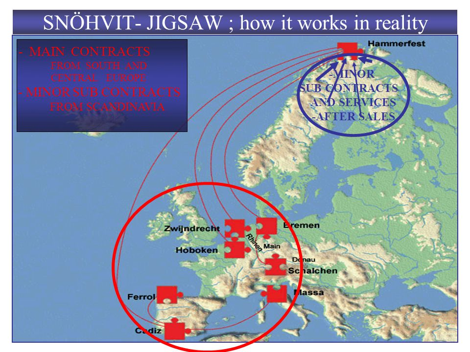 SNÖHVIT- JIGSAW ; how it works in reality - MAIN CONTRACTS FROM SOUTH AND CENTRAL EUROPE - MINOR SUB CONTRACTS FROM SCANDINAVIA -MINOR SUB CONTRACTS AND SERVICES -AFTER SALES
