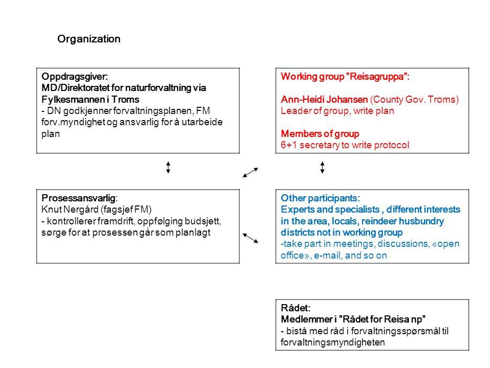 Organization Oppdragsgiver: MD/Direktoratet for naturforvaltning via Fylkesmannen i Troms - DN godkjenner forvaltningsplanen, FM forv.myndighet og ansvarlig for å utarbeide plan Working group Reisagruppa : Ann-Heidi Johansen (County Gov.