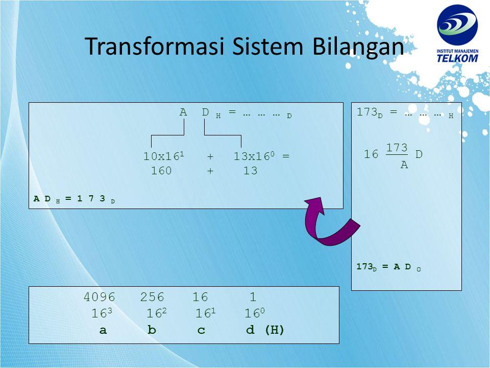 A D H = … … … D 10x16 1 + 13x16 0 = 160 + 13 A D H = 1 7 3 D 173 D = … … … H 16 173 D A 173 D = A D O 4096 256 16 1 16 3 16 2 16 1 16 0 a b c d (H) Transformasi Sistem Bilangan