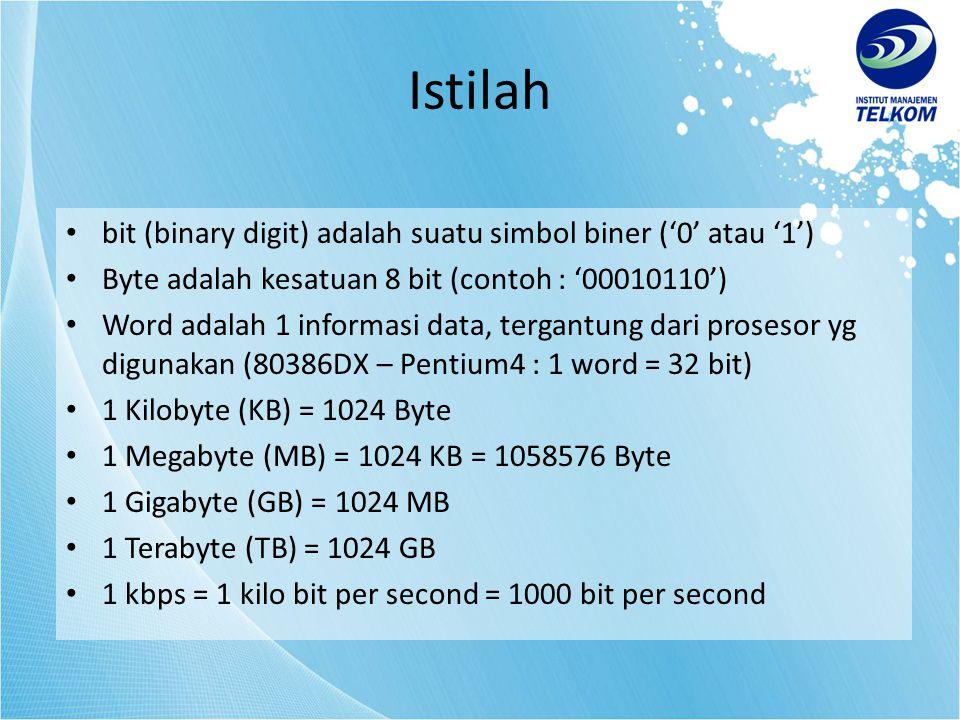 Istilah • bit (binary digit) adalah suatu simbol biner ('0' atau '1') • Byte adalah kesatuan 8 bit (contoh : '00010110') • Word adalah 1 informasi data, tergantung dari prosesor yg digunakan (80386DX – Pentium4 : 1 word = 32 bit) • 1 Kilobyte (KB) = 1024 Byte • 1 Megabyte (MB) = 1024 KB = 1058576 Byte • 1 Gigabyte (GB) = 1024 MB • 1 Terabyte (TB) = 1024 GB • 1 kbps = 1 kilo bit per second = 1000 bit per second