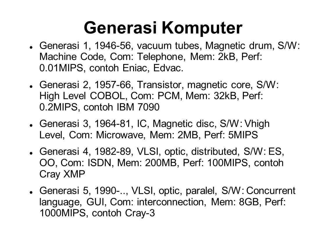 Generasi Komputer  Generasi 1, 1946-56, vacuum tubes, Magnetic drum, S/W: Machine Code, Com: Telephone, Mem: 2kB, Perf: 0.01MIPS, contoh Eniac, Edvac.