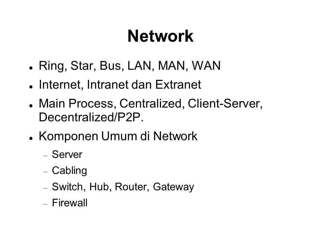 Network  Ring, Star, Bus, LAN, MAN, WAN  Internet, Intranet dan Extranet  Main Process, Centralized, Client-Server, Decentralized/P2P.